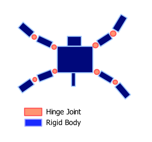 turtle joint diagram